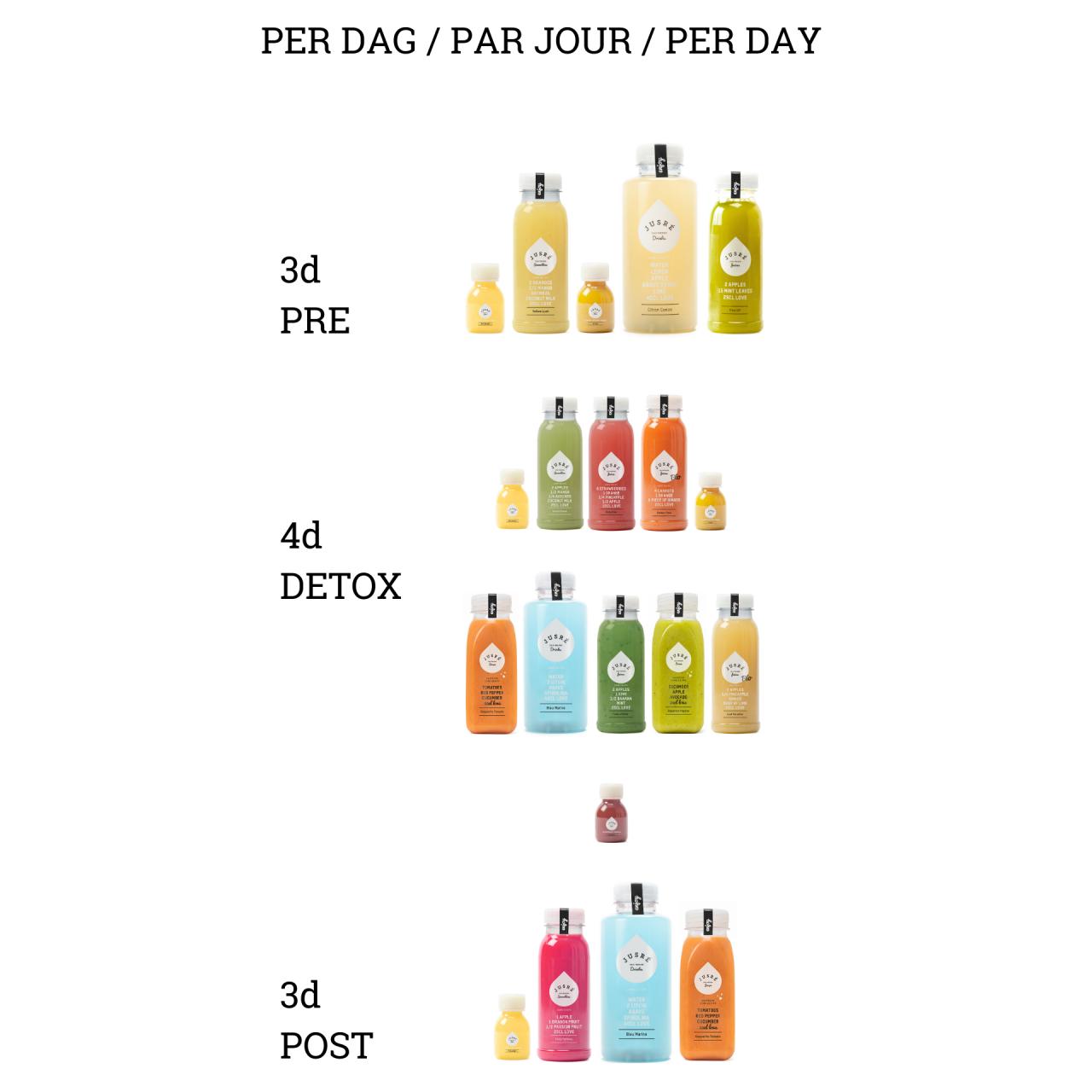 Detox Focus 10 dagen SS21